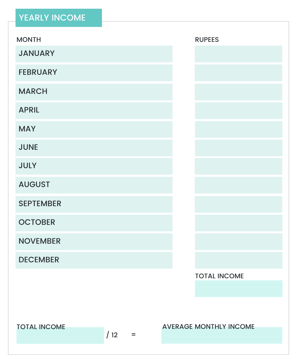 budgeting list uneven income